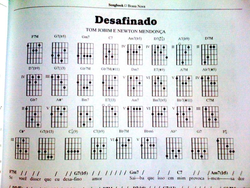 Bien-aimé GuitarLL: Tablature de guitare acoustique - est-ce vrai partitions ? AI88